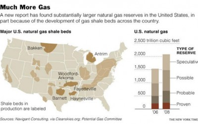 Another Record Cold Winter Could Mean Trouble for Natural Gas Prices in the Northeast
